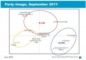 Ipsos Mori September 2