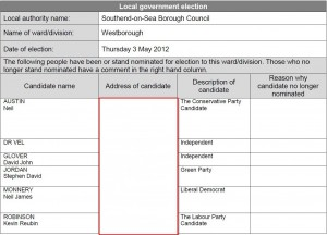 westborough ward ballot paper