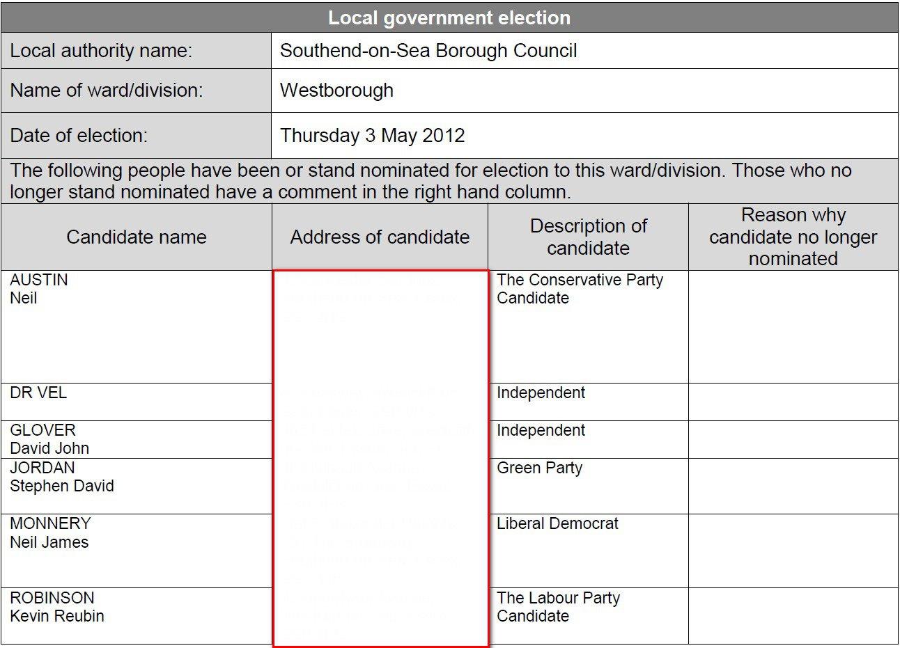 westborough ward ballot paper
